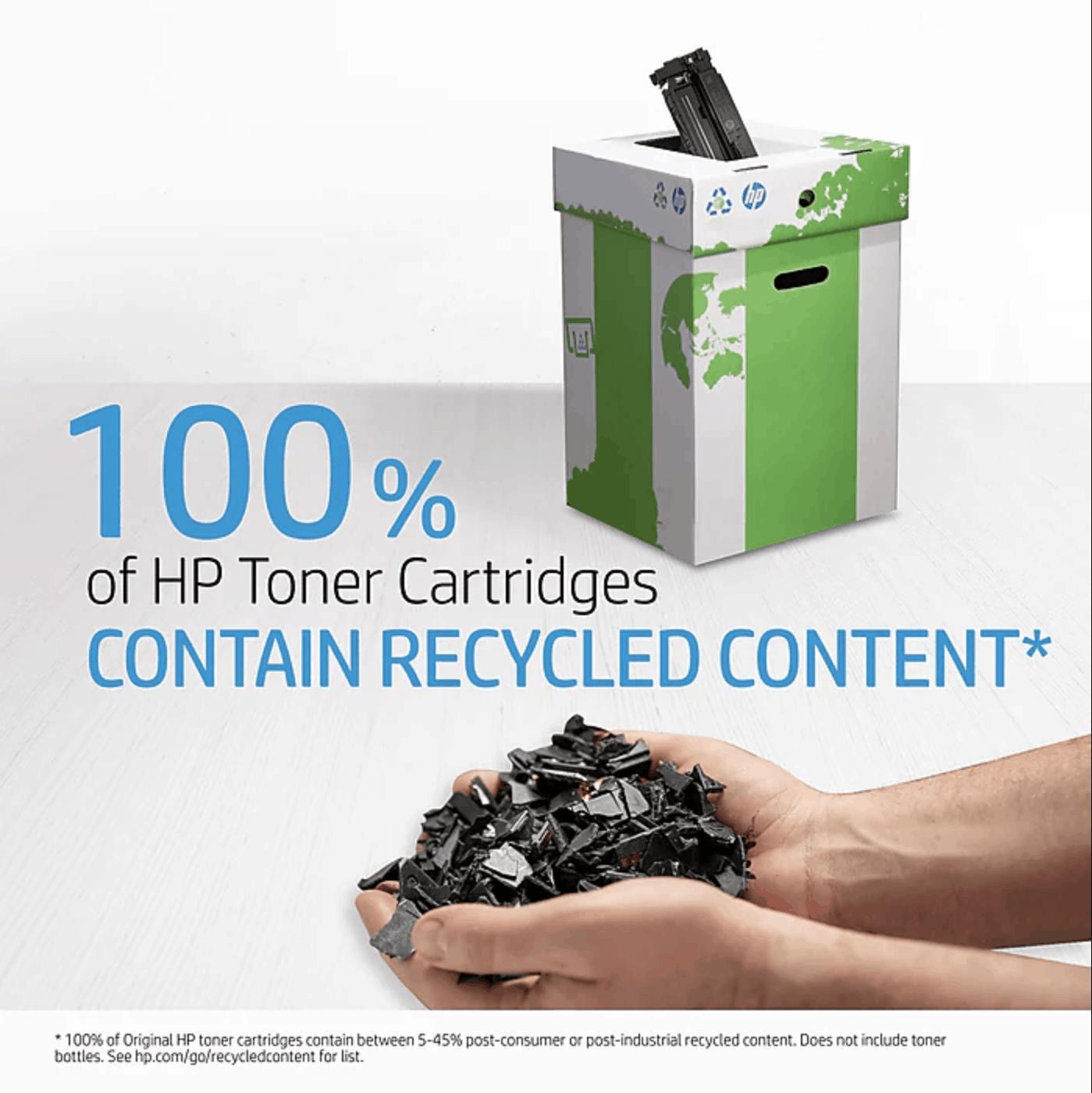 HP Toner Cartridges Recycling Rewards
